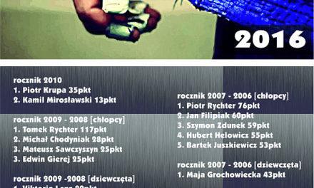 Ranking zawodników UKS Grizzly Gdańsk za rok 2016