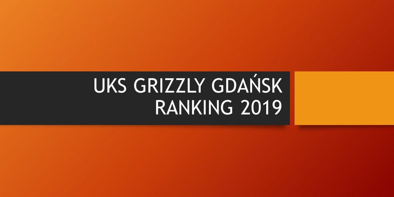 Ranking zawodników i zakończenie sezonu 2019 [13.12.2019]